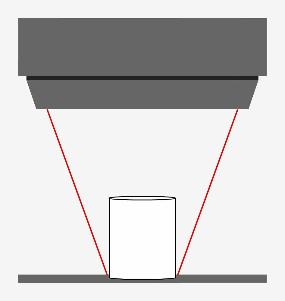 PCシリーズの模式図