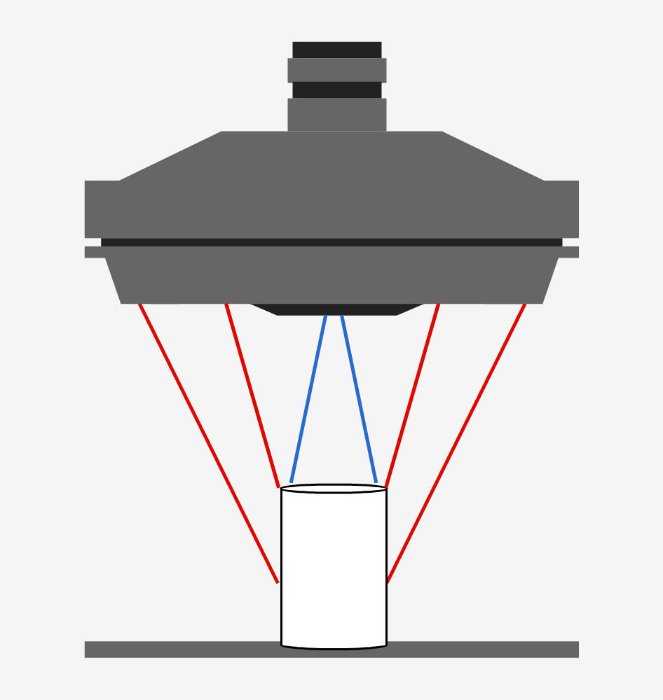 PCCDシリーズの模式図