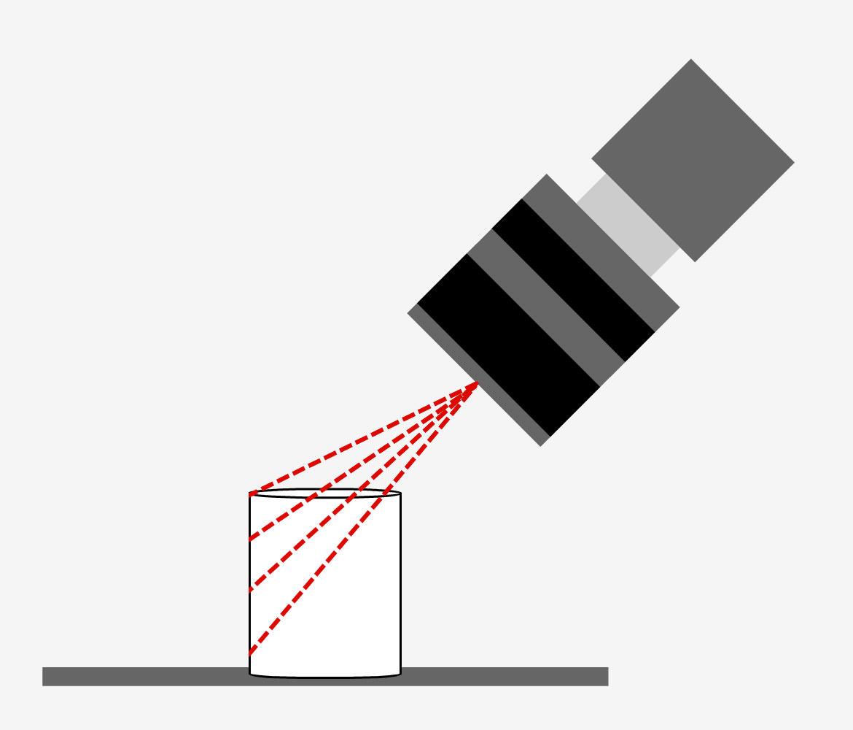 CCTVレンズで分割撮像(斜めから撮像)