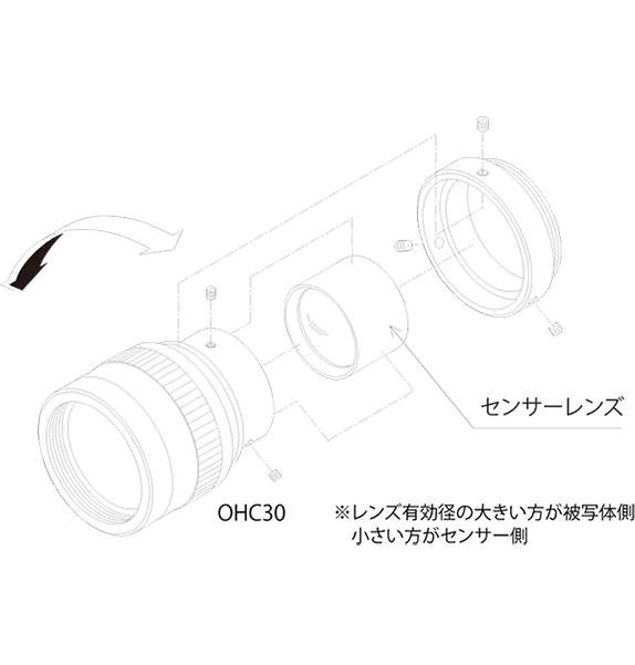 如何使用C接口治具OHC30
