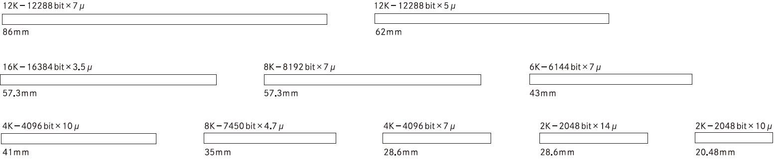 ラインセンサのイメージサイズ
